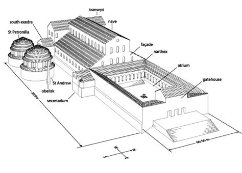 old st peters basilica plan architecture of cathedrals 346 a history of the catholic church saint peter s
