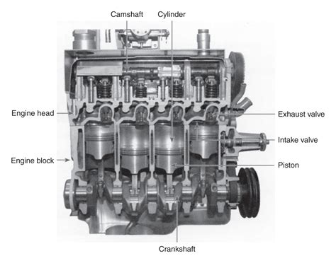 six cylinder engine schematic get free image about
