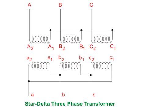 3 phase transformer bank wiring diagram wiring diagram