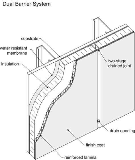 eifs wall section drawings