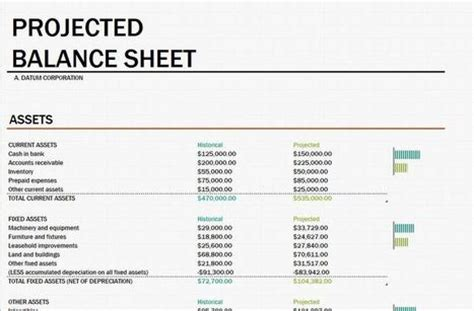 How To Create A Balance Sheet For A Startup New Startup Balance Sheet Template