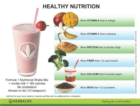 Teh Hijau Herbalife before and after photos menu diet sehat untuk program