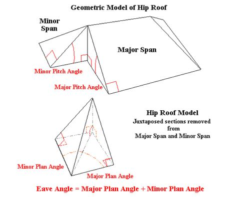 Hip And Valley Roof Calculator Irregular Roof Plan Angle Formula