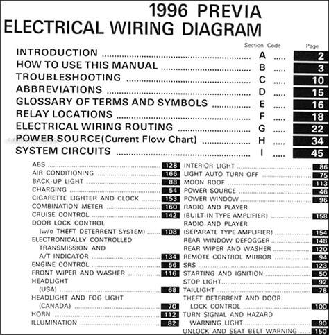 where to buy car manuals 1996 toyota previa regenerative braking 1996 toyota previa wiring diagram manual original