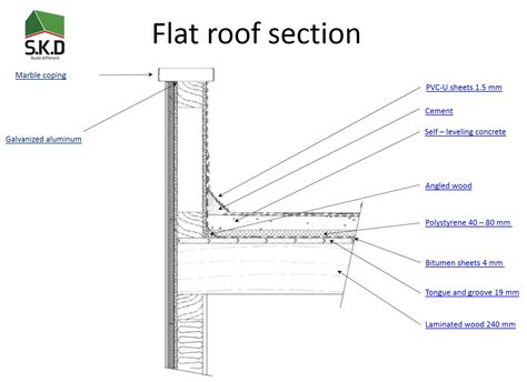 roof section illustration of a roof cross section with