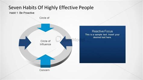 seven habits diagram seven habits of highly effective habit one be