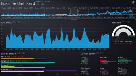 telerik themes exles telerik xaml controls q2 2011 beta release