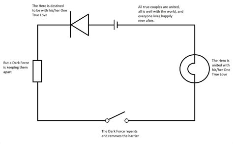 diagram grade 6 electrical circuits worksheet electrical circuit