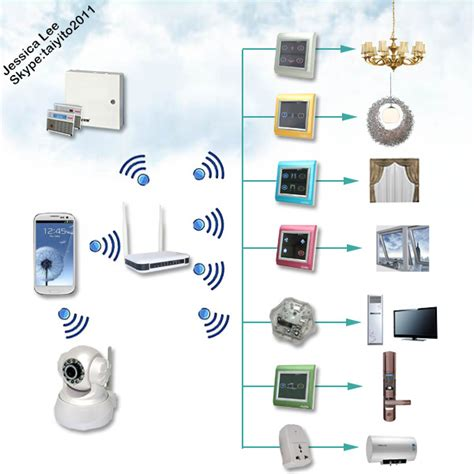 tyt wireless zigbee remote motor switch domotica