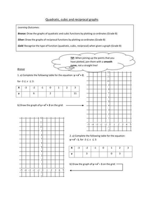 Drawing Quadratic Graphs Worksheet