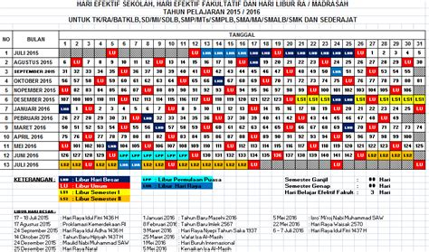 excel 2016 construction kit 1 calendar and year planner books kalender pendidikan 2015 2016 format excel sekedar info