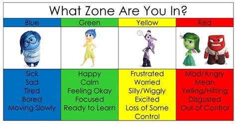 Colors That Calm You Down Self Regulation For Success