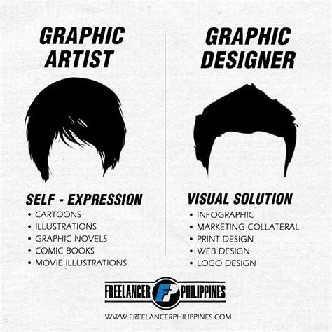 Graphic Designer Vs Layout Artist   freelancer philippines