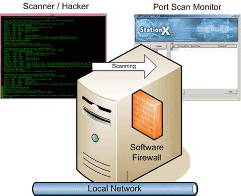 test firewall firewall test