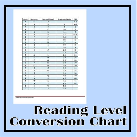printable leveled reading chart reading level conversion chart the curriculum corner 123