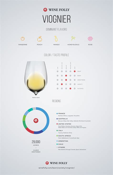 best viognier wines viognier quot vee own yay quot wine guide wine folly