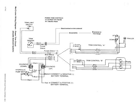mercruiser trim wiring diagram electrical schematic