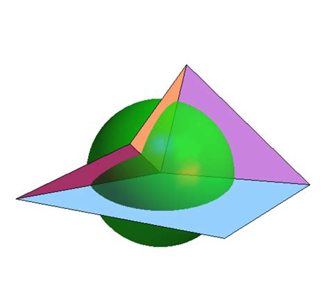 Mathematical Origami - a mathematical simulation of a single vertex folding with