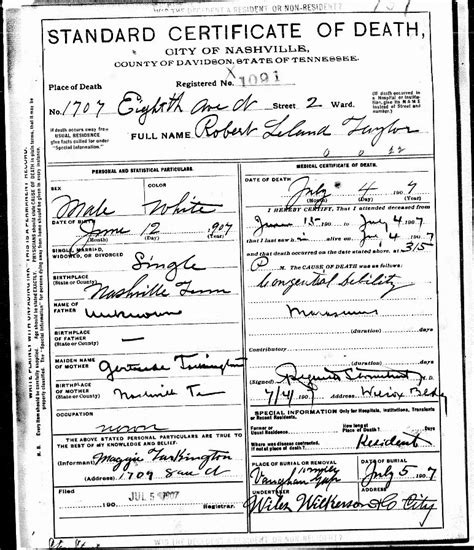 Chattanooga Divorce Records So Many Ancestors March 2014