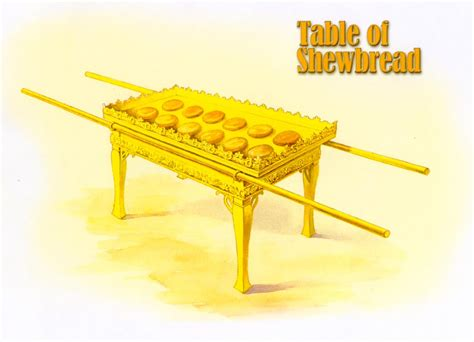 image of shewbread table tabernacle of moses