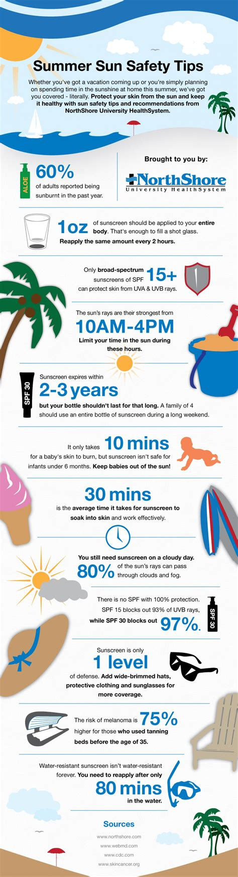 Some Tips For Summer by Summer Sun Safety Tips Visual Ly