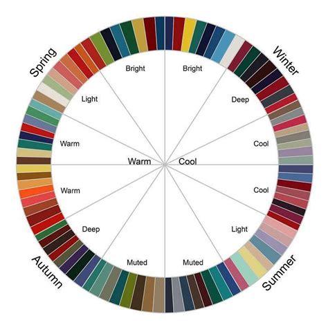summer season colors insolite analyse colorim 233 trique les trouvailles de