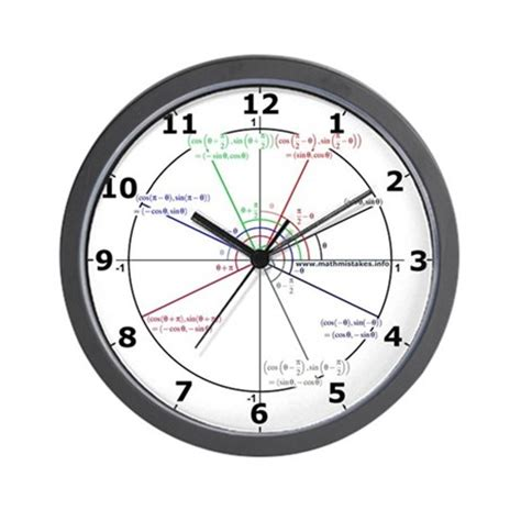 amazing clocks amazing unit circle wall clock by maththreads