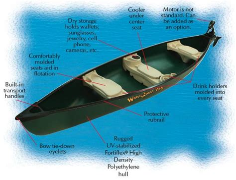 quest canoes square archives omj outdoors