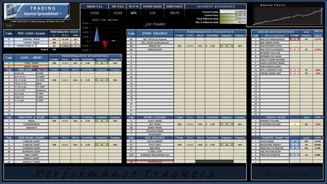 Eminimind Trading Journal Spreadsheets Greg Thurman Eminimind Option Trading Journal Template