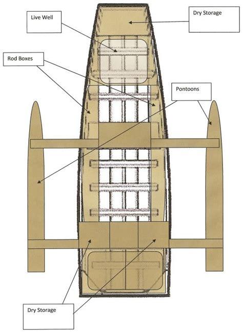 jon boat floor plans 10 images about jon boat ideas on pinterest bass boat