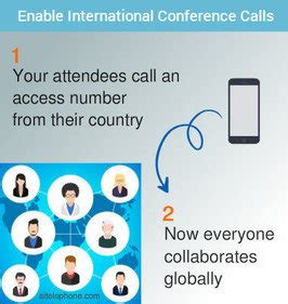 How International Audio Conferencing Works expanded international conference call service how it works