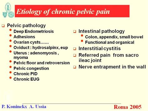 pelvic pain after c section right side 17 best images about pelvic pain on pinterest