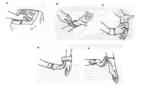 Sarung Tangan Operasi a word asepsis dan antisepsis
