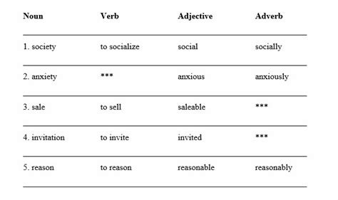 vocabulary study this simple one multibrief simple exercises to improve ell reading skills