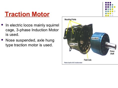 induction motor used in traction induction motor used in traction 28 images traction motor for electric car price suppliers