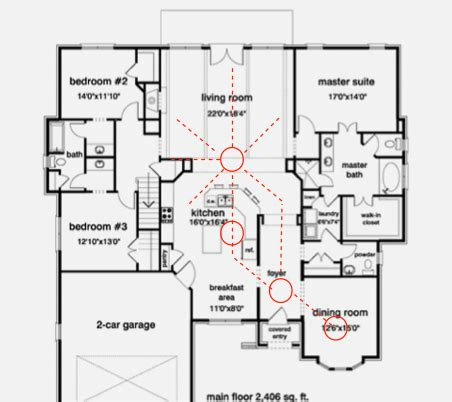 open floor plan home 4 invaluable tips on creating the open floor plans
