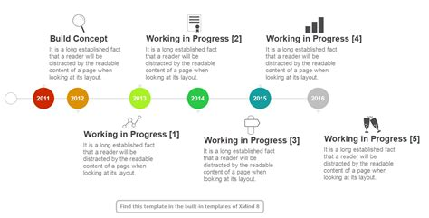 xmind templates business timeline from xmind 8 templates xmind