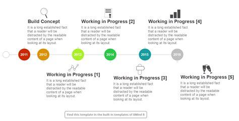 tutorial de xmind 2012 business timeline from xmind 8 templates xmind online