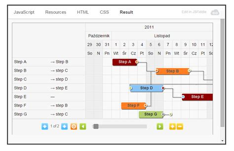 flowchart jquery flowchart maker jquery plugin image collections how to