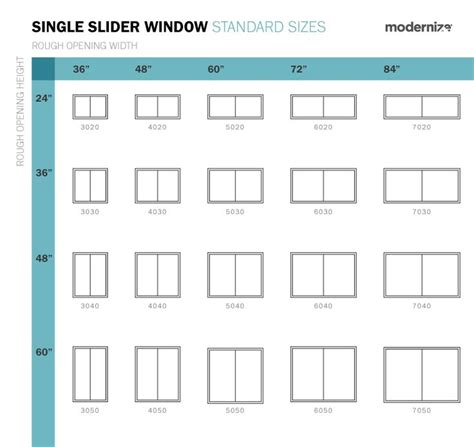 standard size house windows best 25 standard window sizes ideas on pinterest window sizes garage doors and