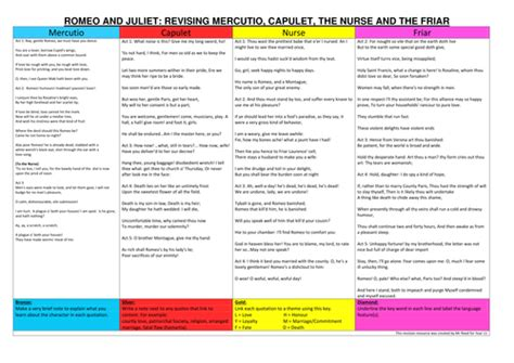 romeo and juliet themes revision romeo and juliet revise mercutio capulet nurse and