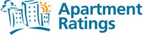 Apartmentratings Boise New York City Has The Most Satisfied Renters Boise The