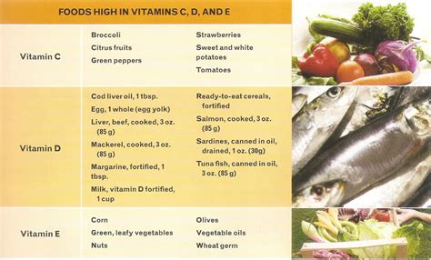 vitamin d vegetables in india nutrition a recipe for healthy skin