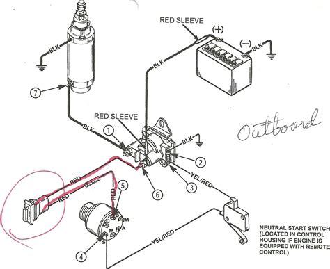 freightliner starter wiring diagram efcaviation