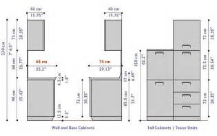 Width Of Kitchen Cabinets Kitchen Cabinets Dimensions And Standard Kitchen Cabinets Sizes Description From