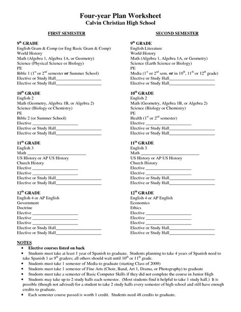 Worksheets For High School by 15 Best Images Of Printable Worksheets For High School