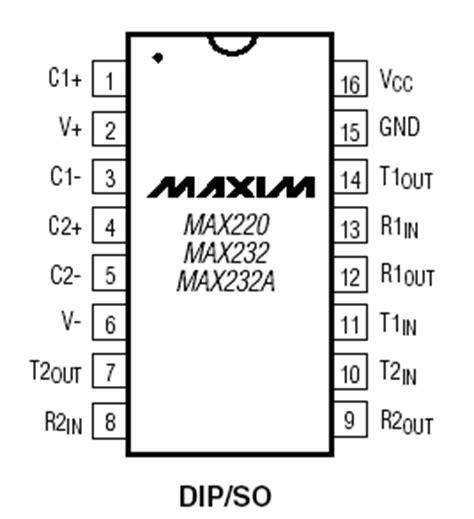 max232 ic pin diagram max232cpe technical data