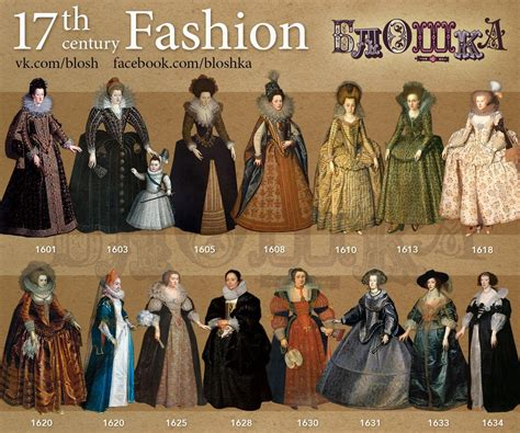 fashion history from 18th 20th century mode du 17 232 me si 232 cle 17th century fashion блошка