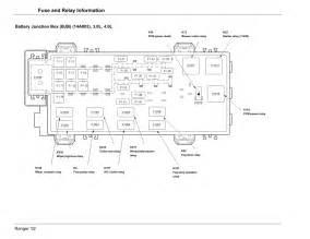 2002 ford ranger fuse diagram autos post