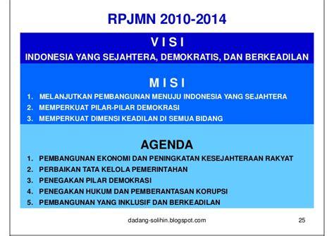 Paradigma Baru Pendidikan Demokratis paradigma baru perencanaan pembangunan